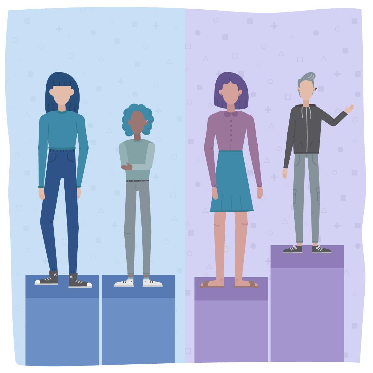 En un lado de la imagen vemos dos personas paradas sobre plataformas del mismo tamaño, en la otra sobre plataformas de distinto tamaño pero ahí logran estar a la misma altura.